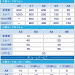 コピー価格表