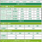 出力価格表